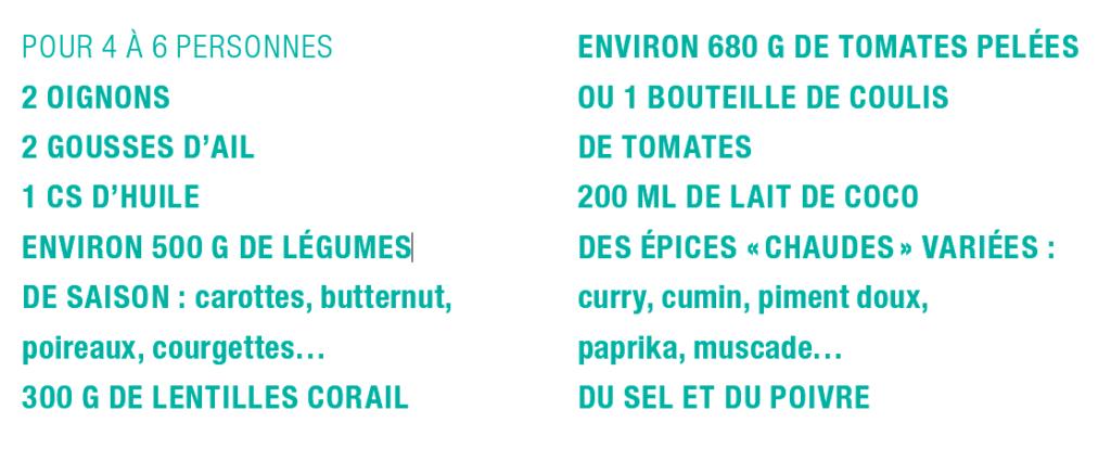 Ingrédients du dhal de lentilles corail