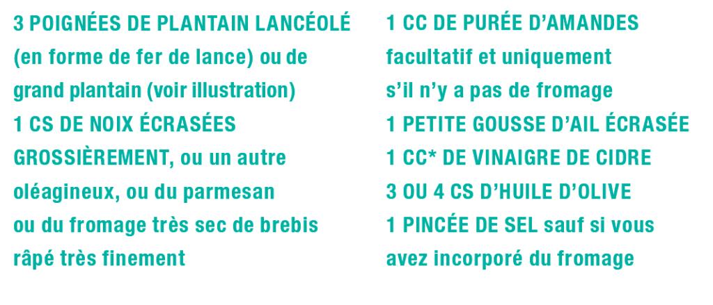 Ingrédients du pesto de plantain